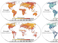 CPO-funded research develops first comprehensive Global Drought and Flood Catalogue