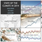 Climate.gov team supports 2014 State of the Climate rollout