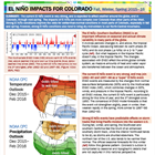 El Niño Impacts for Colorado: Panel Discussion and 2-Pager