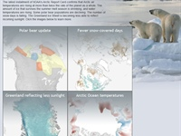 Climate.gov team provides visual highlights for 2014 Arctic Report Card