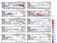 ENSO asymmetry in CMIP5 models