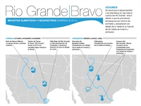 New bilateral climate impact and outlook report for Rio Grande-Rio Bravo region