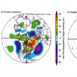 Stochastic forcing of north tropical Atlantic sea surface temperatures by the NAO
