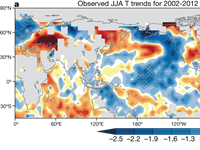 Equatorial cooling in Pacific offset regional rises in temperature, finds CPO-funded research