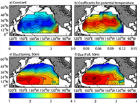 Seasonal variations in the aragonite saturation state in the upper open-ocean waters of the North Pacific Ocean
