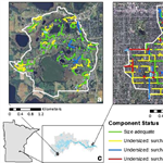 Predicting vulnerability to flood in two Midwestern communities