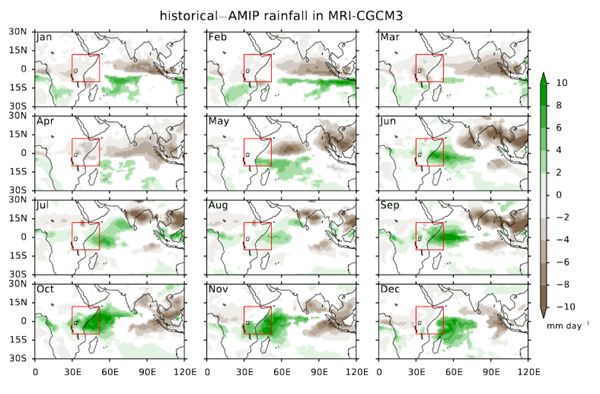 Climate models bias the rains down in Africa, but there's something that 100 model runs or more could do
